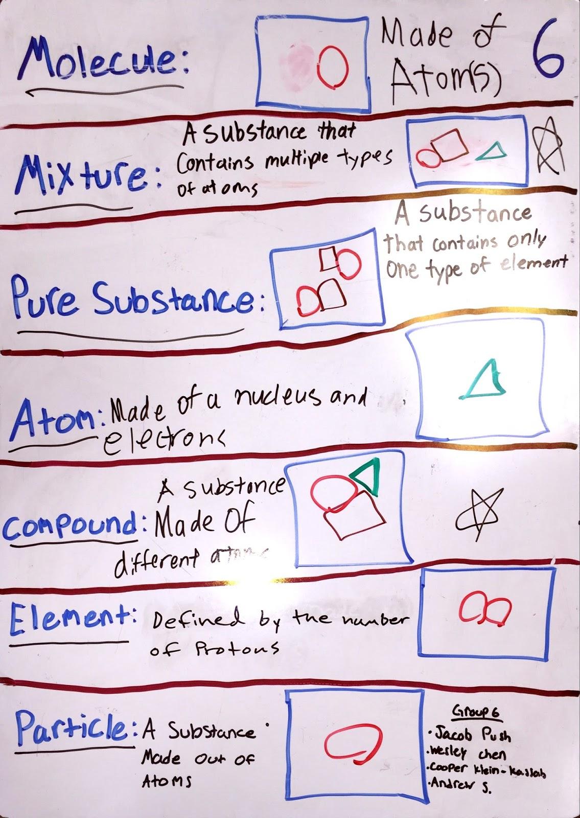 worksheet classification of matter - Khafre