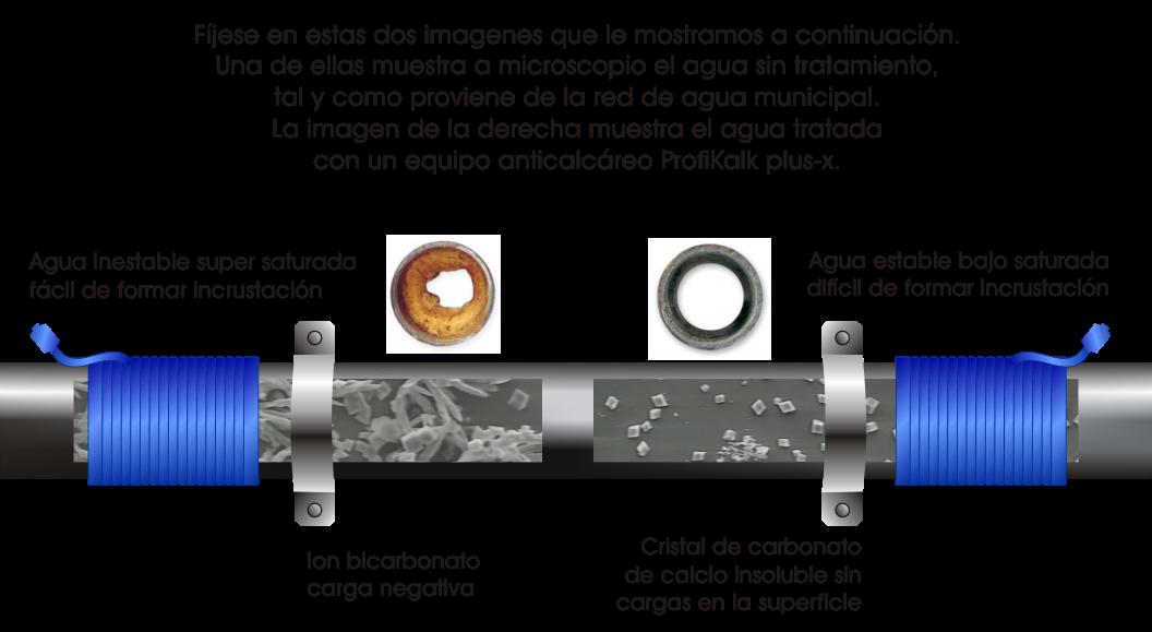 Descalcificadores de agua julio 2013 - Descalcificador de agua domestico ...