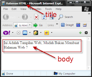 Pengertian dan Elemen HTML