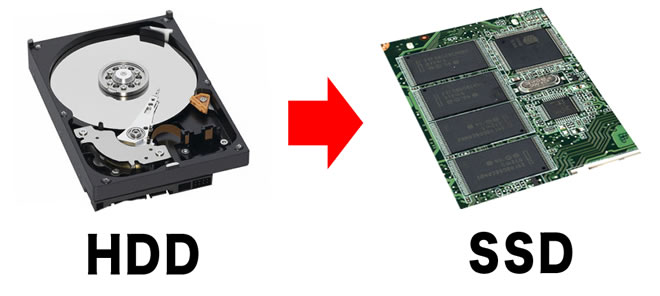 Traditional Hard Drives Vs Solid State Drives Abes