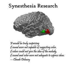 συναισθησία, αλήθεια, αντίληψη, Δανέζης, εγκέφαλος, νευροεπιστήμη, πραγματικότητα, αυτογνωσία