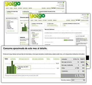 Mi YOIGO - Acceso Panel Mi YOIGO