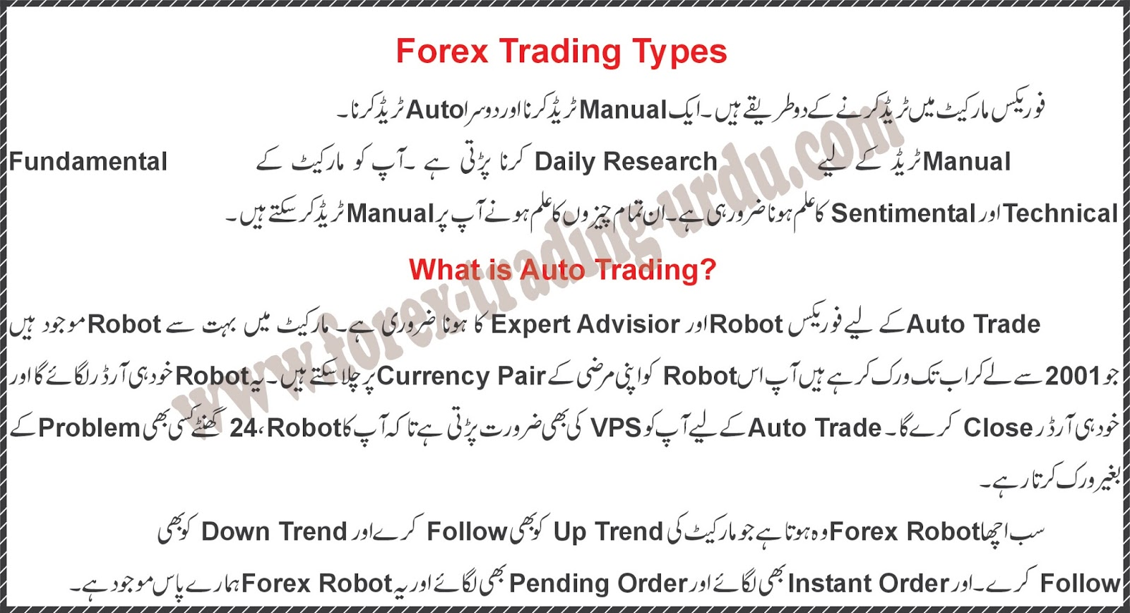 Forex trading information in urdu