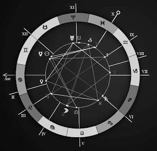 may 27 leo horoscope prediction reading