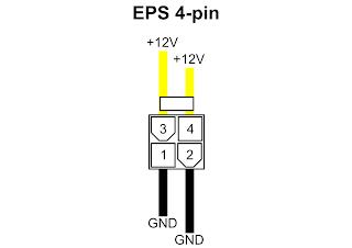 Wtyczka EPS 4-pin