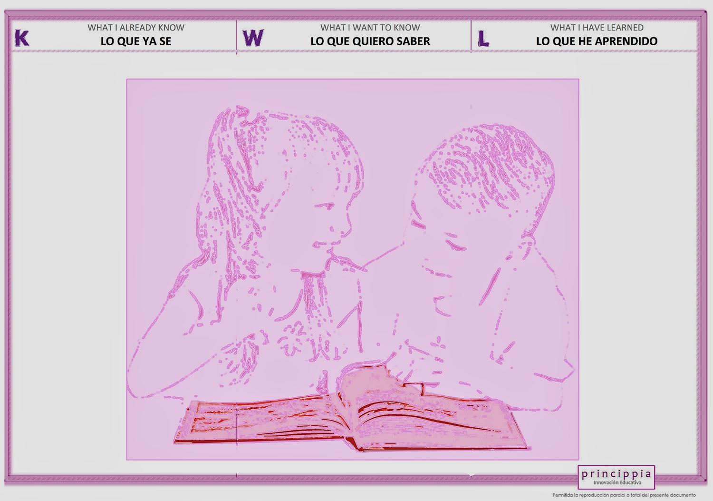 Motiva a tus alumnos a mejorar la comprensión lectora aplicando KWL ...