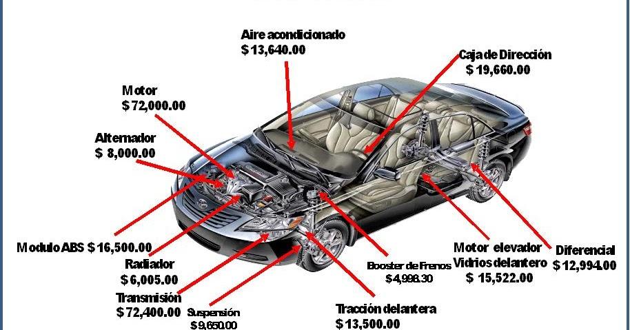 Protecci n extendida garantia extendida para tu toyota for Toyota motor credit corporation address atlanta ga