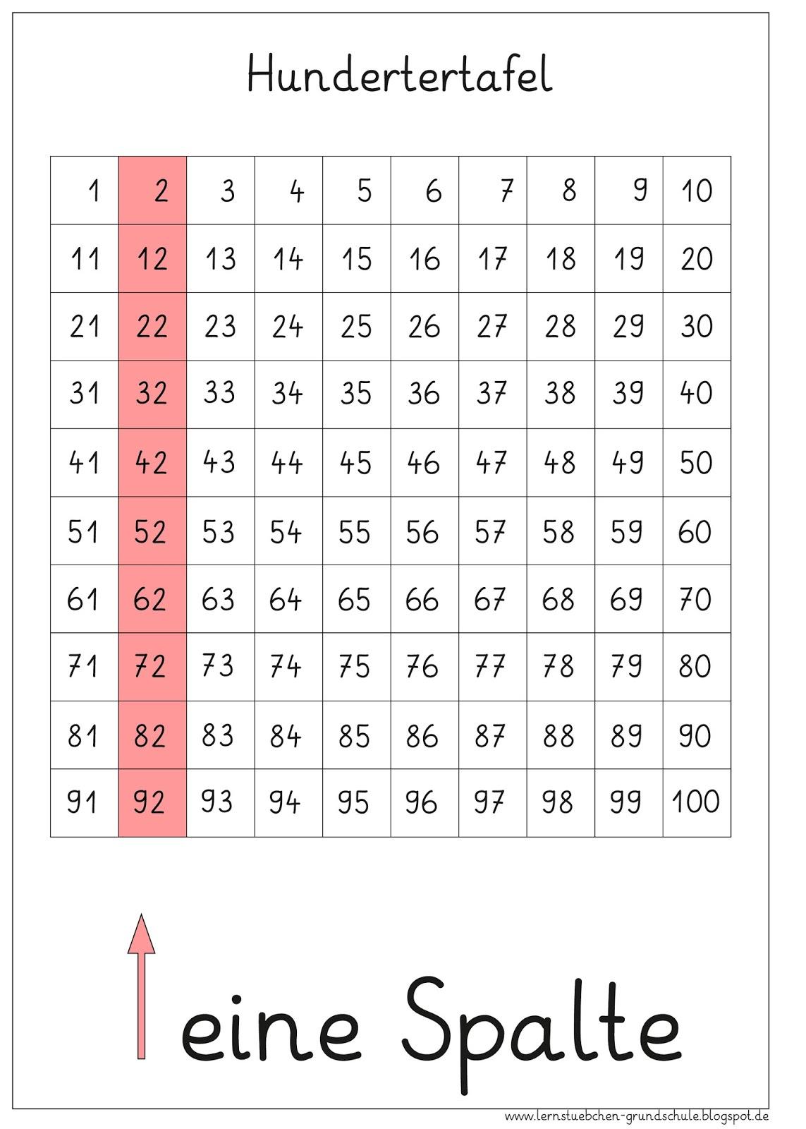 LOTTOKARTEN AUSDRUCKEN Ausdruck Lotto  Gutefrage