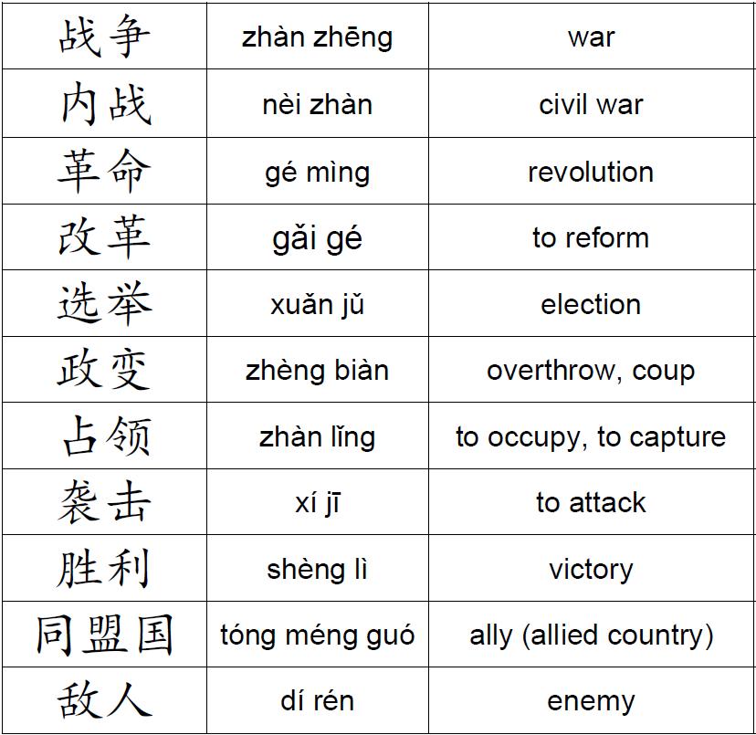 Как по-китайски убери свои руки