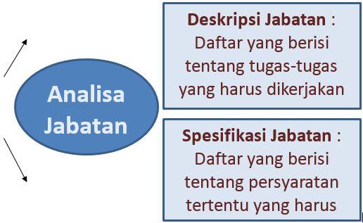 Tujuan dan Fungsi Komunikasi Interpersonal