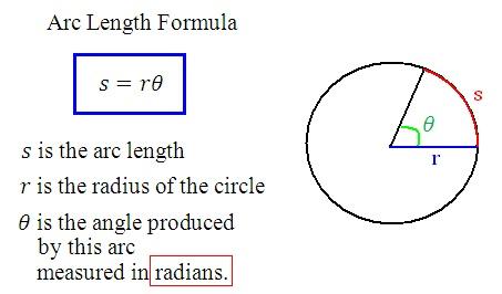 Math Rescue: Trigonometry: Angles and Arcs, Part 2