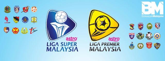Keputusan Liga Super 8 Januari 2013