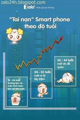 Tai zalo chat để nhắn tin nghe gọi thoải mái cùng bạn bè