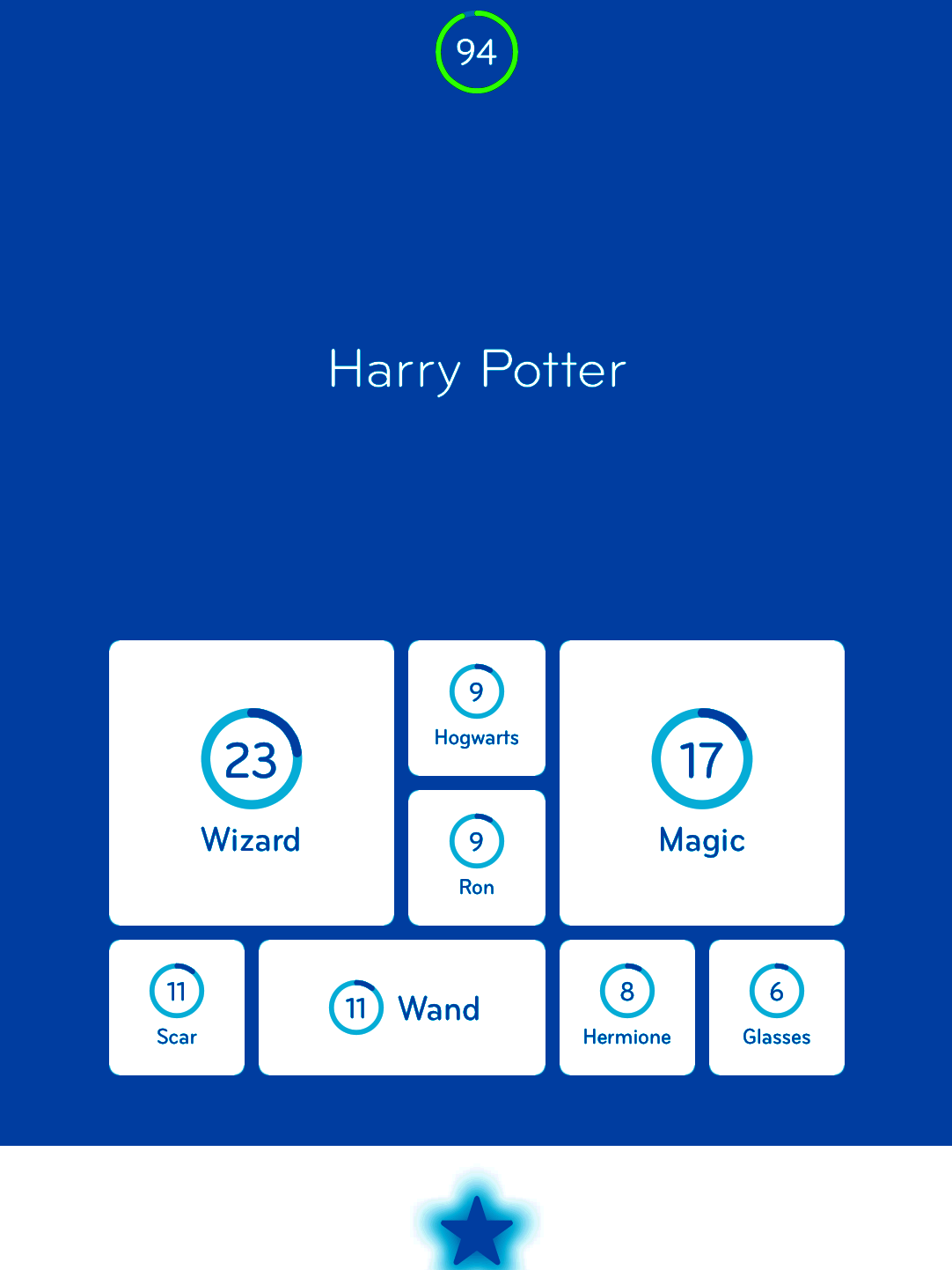 94 level 52 harry potter answer cheat 94 for Solution 94 niveau 2