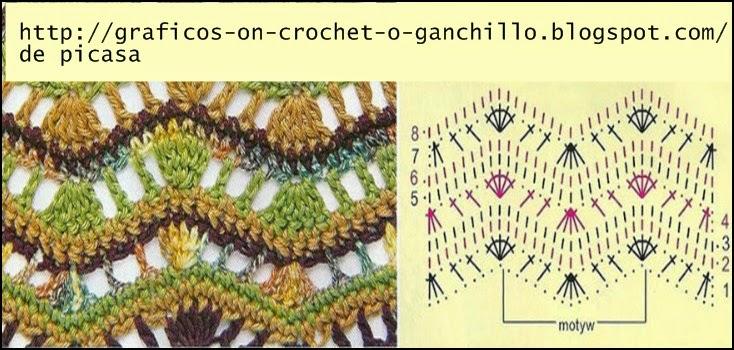 PATRONES - CROCHET - GANCHILLO - GRAFICOS: PUNTOS EN ZIG ZAG TEJIDOS ...