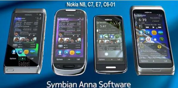 How to Download Nokia Symbian Anna Update for N8, C7, E7, C6-01