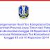 Pengumuman Hasil TKD dan Jadwal TKB CPNS Pemprov Jatim 2014