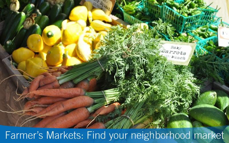} Locate Farmer's Markets