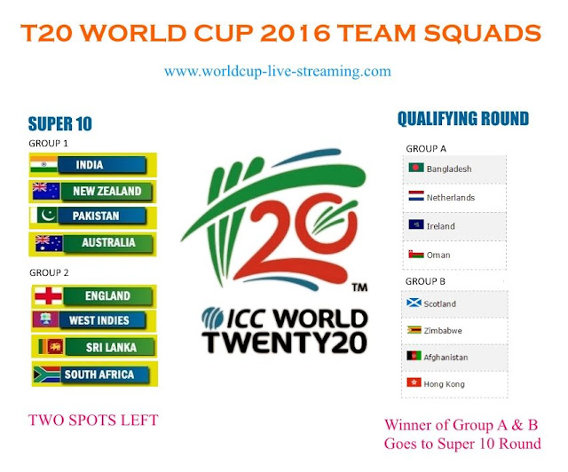 T20 World cup 2016 Team Squads and Players
