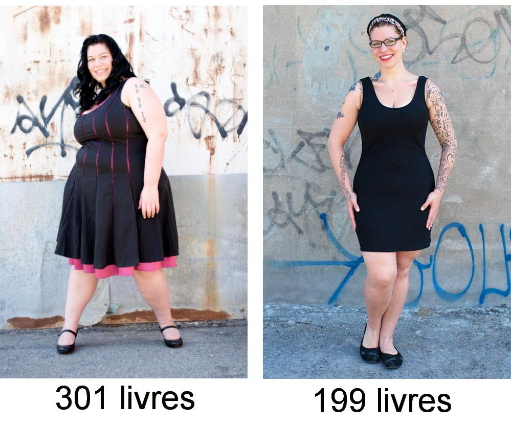 En Parallèle Blog diète: mai 2012