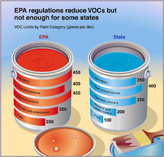 All In The Detail An Eco Friendly Bedroom