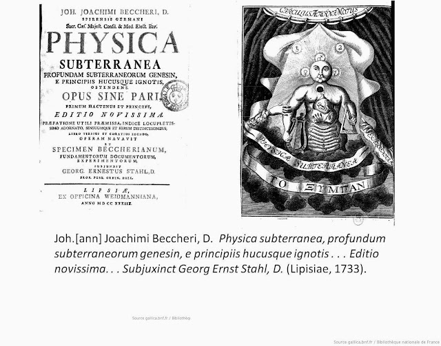 A book on diseases based on the phlogiston theory entitled: 'Physical Education' in 1667 by Becher