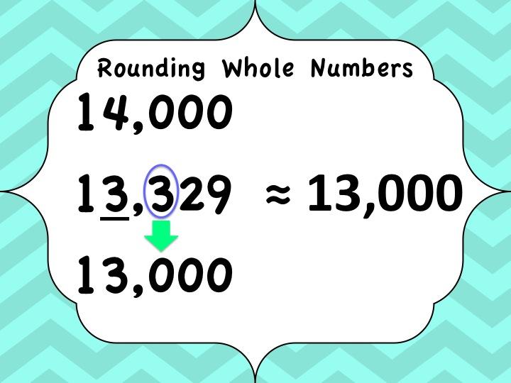 45 best 3rd Grade: Rounding images on Pinterest | Math games ...