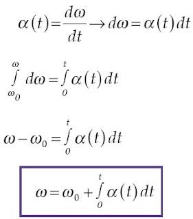 persamaan integral percepatan sudut sebagai fungsi waktu suatu partikel