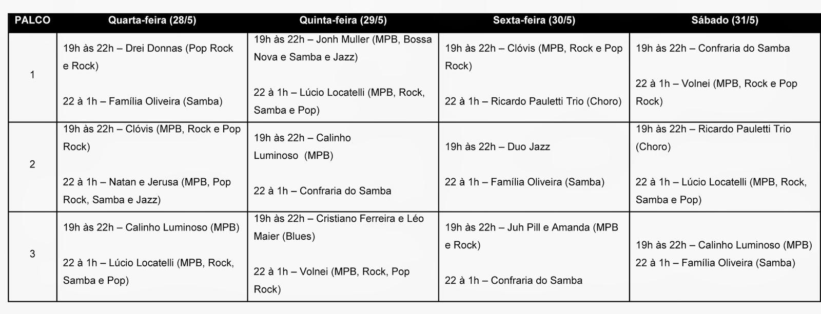 http://festivaldebotecos.wordpress.com/2014/05/23/programacao-musical-do-2o-festival-de-botecos/