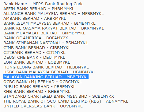 routing aba swift number maybank