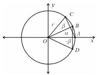 lingkaran yang berpusat di O dan berjari-jari r