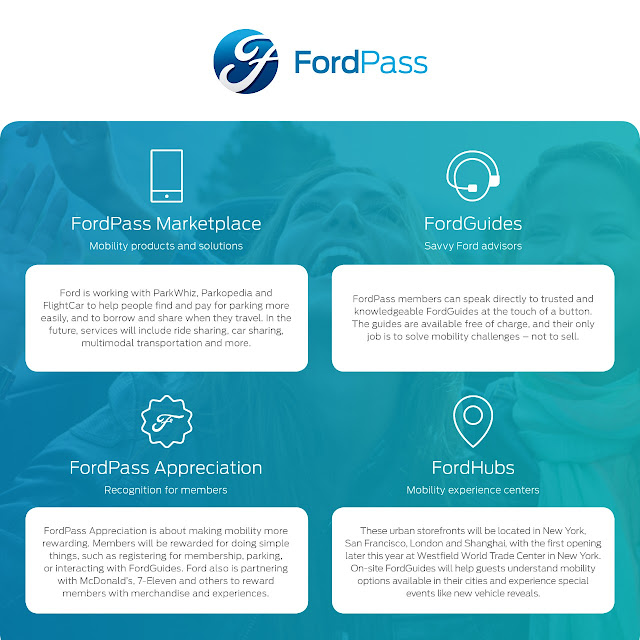 Ford's FordPass Makes Mobility More Manageable