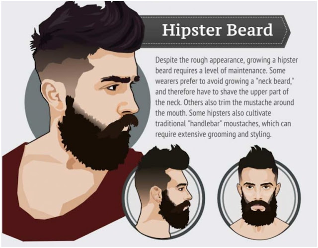 Hipster Beard - Gaya Potongan Jenggot Terbaru 2015