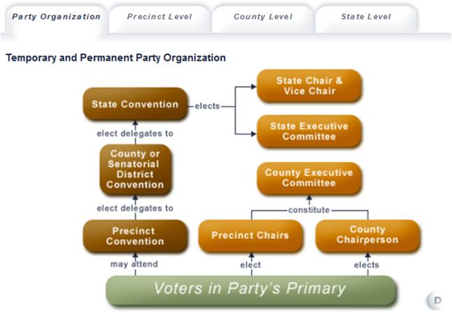 Democratic Blog News: Texas Battle Year 2014: September ...