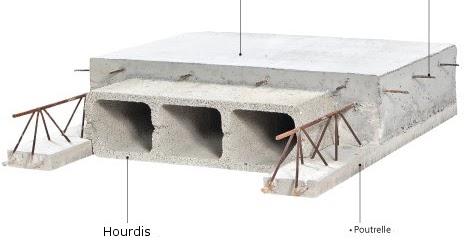 B timent brique plancher hourdis beton prix m2 for Beton cellulaire prix m2
