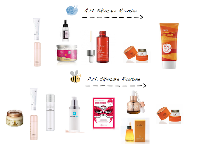nonsonoquitter's Korean-style skincare routine August 2015 for dry, aging skin. High focus on anti-aging and hydration.