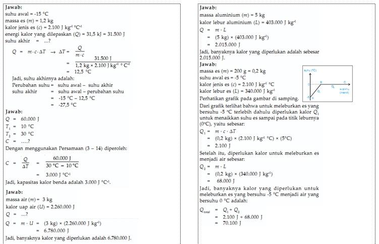 Soal Dan Kunci Jawaban Fisika Kelas 11 Kunci Jawaban