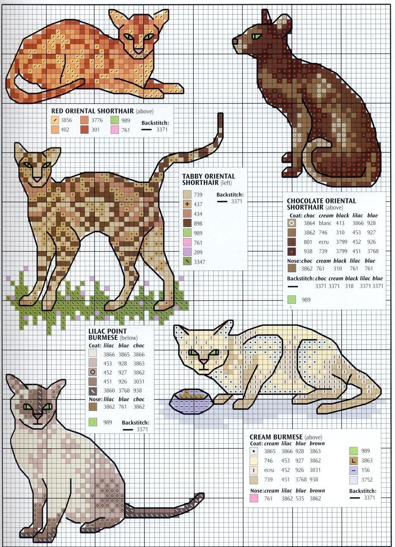 Кошка схемы для вышивки крестом