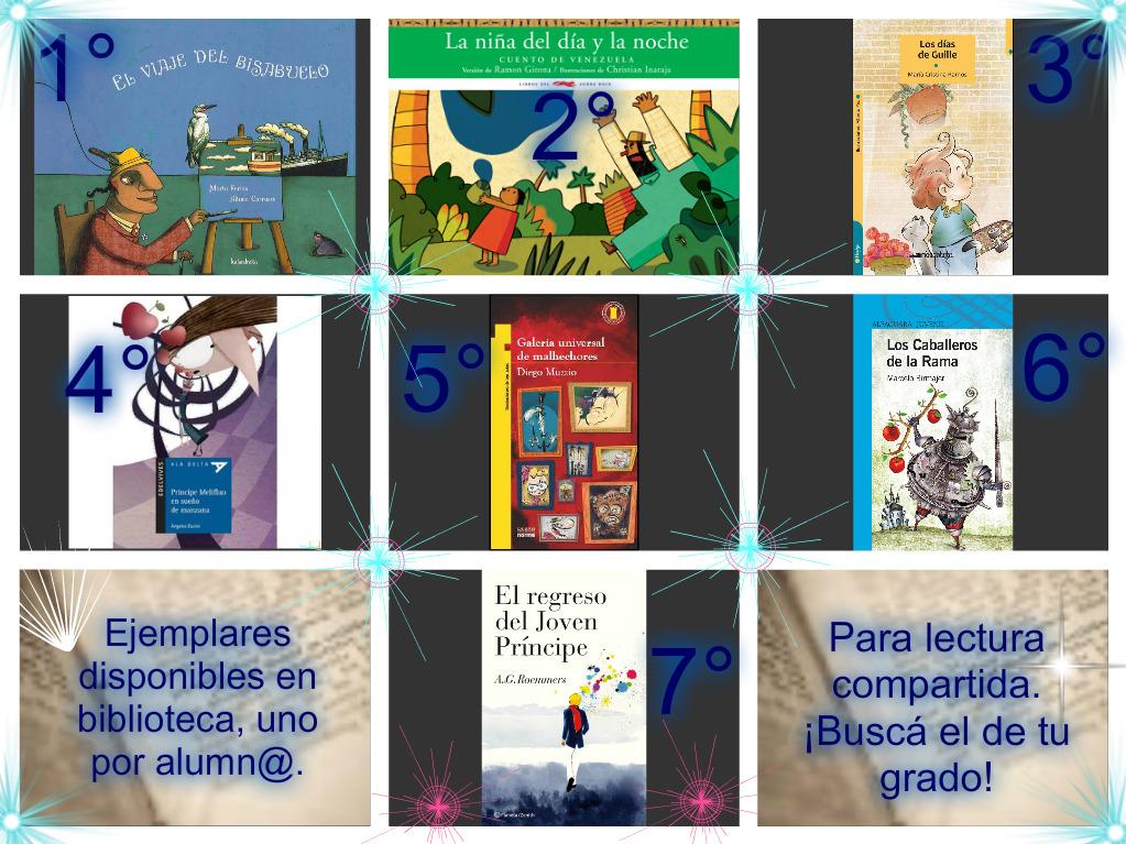 Ejemplares disponibles en biblioteca, uno para cada alumno/a, para lectura sostenida compartida.