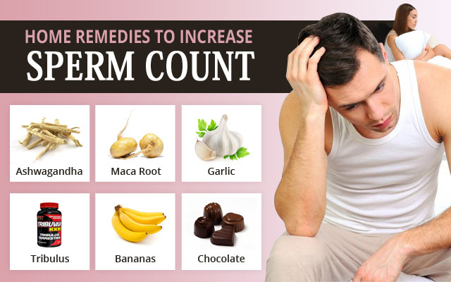Home Remedies to Increase Sperm Count