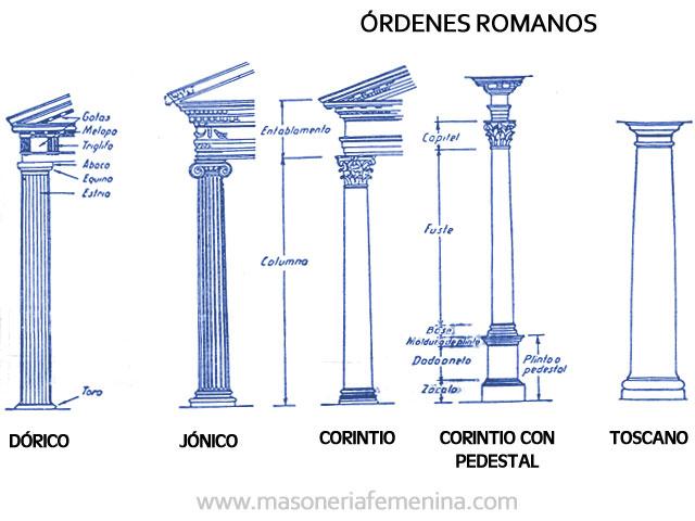El arte romano - Vano arquitectura ...