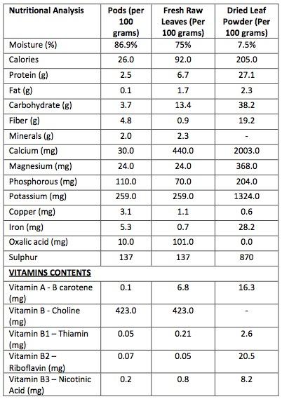Pgx diet pills review image 1