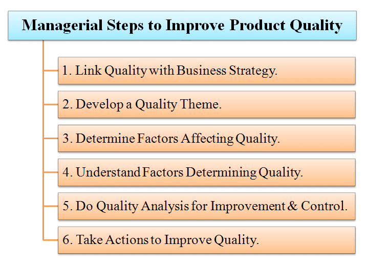 steps to improve product quality