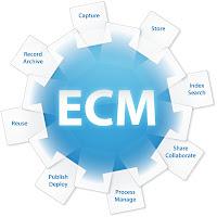 Cara mengubah File Ecm Menjadi ISO (Ecm Tools)