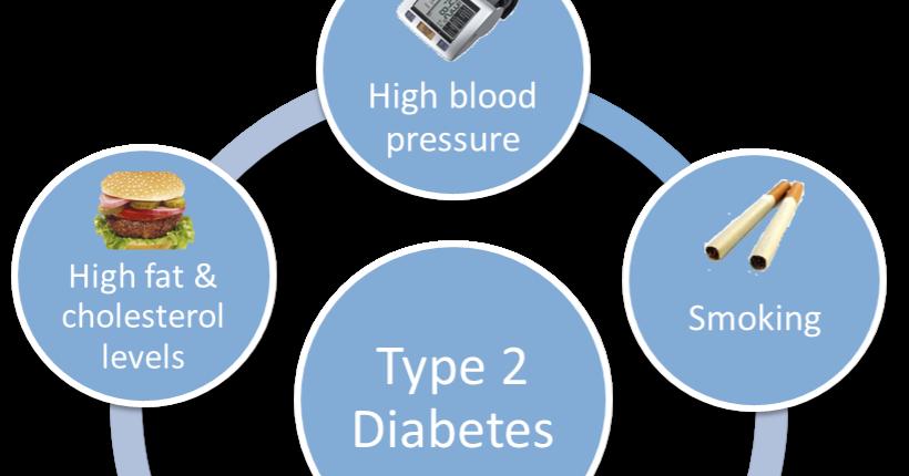 diabetes testing machine no blood