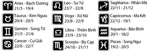 Bảng tính ngày sinh của 12 cung hoàng đạo