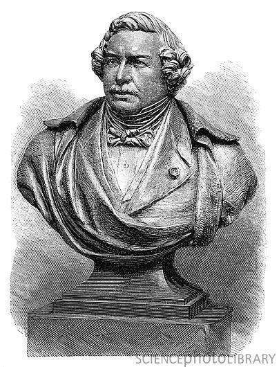 Allthingsinfo Louis Daguerre Birthday