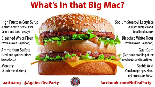 Whats-in-That-Big-Mac-details