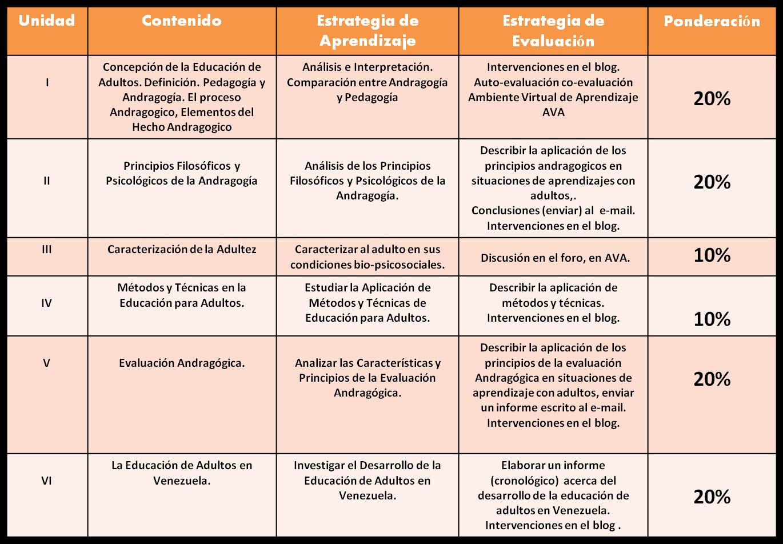 FUNDAMENTOS DE LA EDUCACIN DE PERSONAS ADULTAS