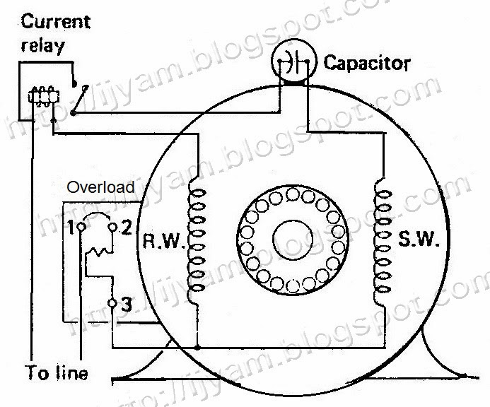 Capacitor-start motor with current relay and 2 terminal overload protector